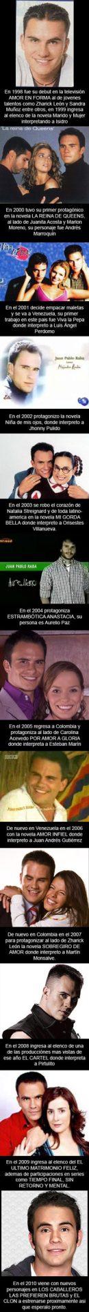 Personajes: Juan Pablo Raba