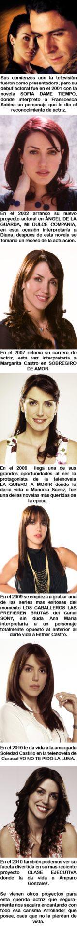 Ana Maria Trujillo - Historia Actoral
